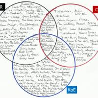 thanks to John Venn